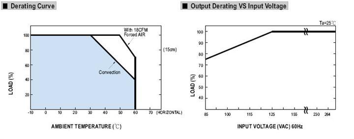 电路 电路图 电子 原理图 720_283